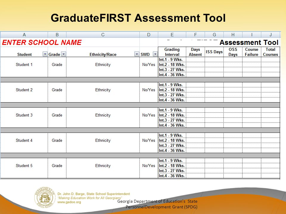 Georgia Department of Education s State PersonnelDevelopment Grant (SPDG) GraduateFIRST Assessment Tool Mind