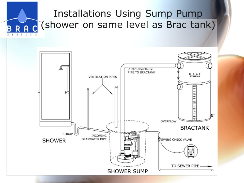 Installations Using Sump Pump (shower on same level as Brac tank)