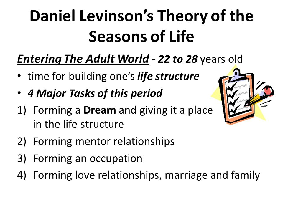 Daniel Levinson's Theory of the Seasons of Life Early Adult Transition - 17 to 22 years old an individual must leave behind adolescent life and begin to prepare an adult life structure (the plan or design of an individual's life) separation from the family of origin, emotional not physical separation modify or end relationships associated with an adolescent life to make way for new adult relationships complete education and/or start work make some preliminary plans for adult life