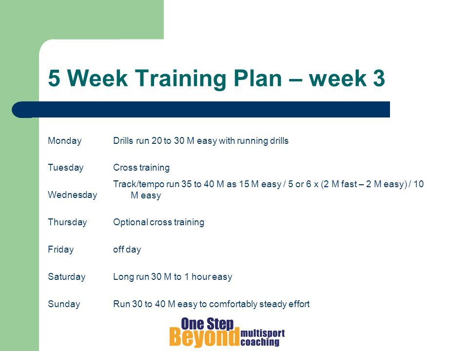 5 Week Training Plan – week 3 MondayDrills run 20 to 30 M easy with running drills TuesdayCross training Wednesday Track/tempo run 35 to 40 M as 15 M easy / 5 or 6 x (2 M fast – 2 M easy) / 10 M easy ThursdayOptional cross training Fridayoff day SaturdayLong run 30 M to 1 hour easy SundayRun 30 to 40 M easy to comfortably steady effort