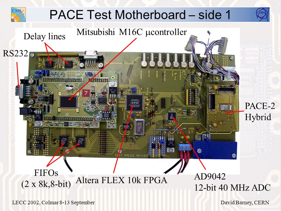 LECC 2002, Colmar 8-13 SeptemberDavid Barney, CERN PACE Test Motherboard – side 1 Mitsubishi M16C  controller PACE-2 Hybrid Altera FLEX 10k FPGA FIFOs (2 x 8k,8-bit) RS232 AD9042 12-bit 40 MHz ADC Delay lines