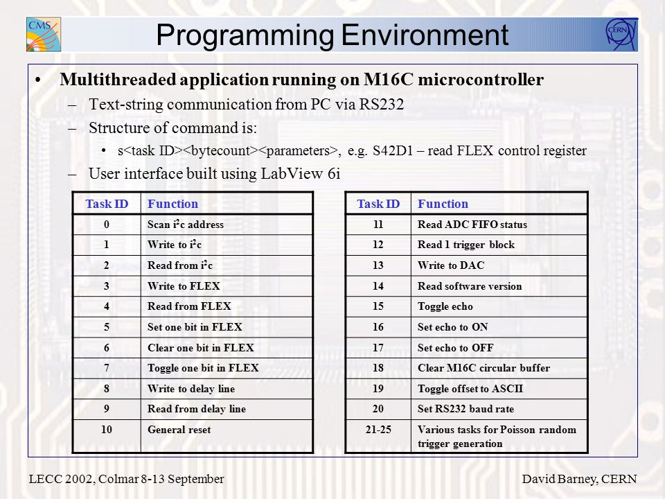 LECC 2002, Colmar 8-13 SeptemberDavid Barney, CERN Programming Environment Multithreaded application running on M16C microcontroller –Text-string communication from PC via RS232 –Structure of command is: s, e.g.