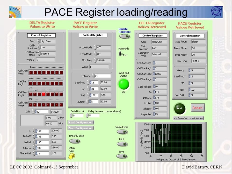 LECC 2002, Colmar 8-13 SeptemberDavid Barney, CERN PACE Register loading/reading