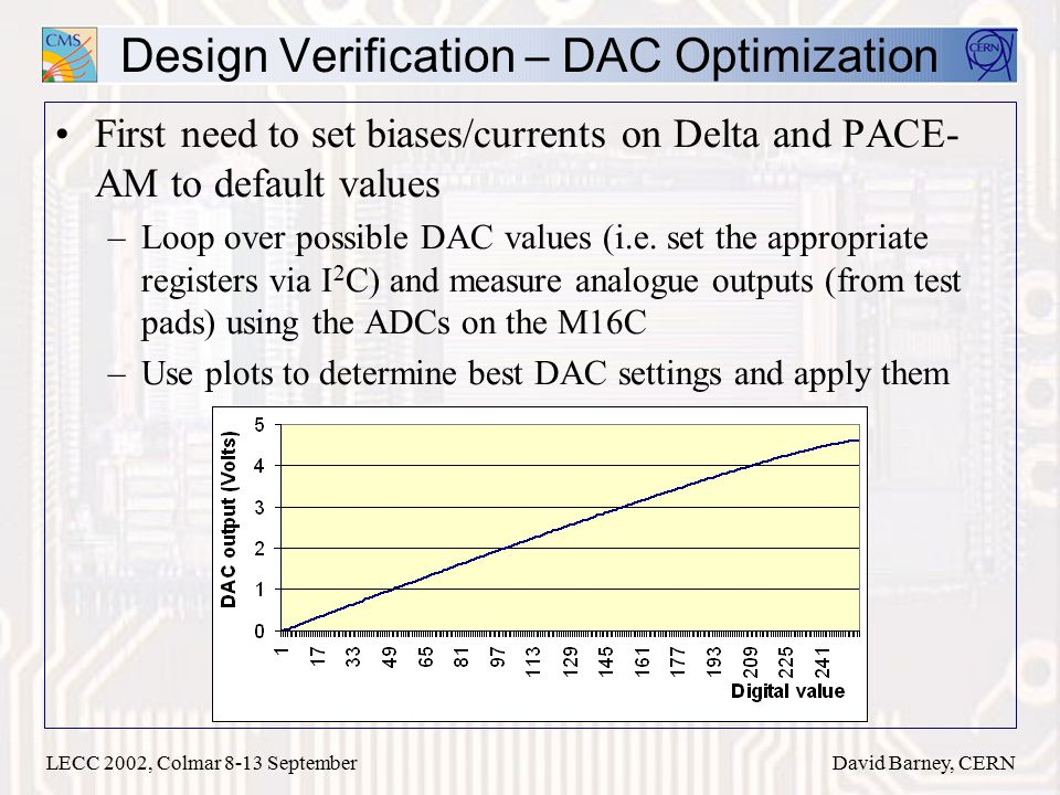 LECC 2002, Colmar 8-13 SeptemberDavid Barney, CERN Design Verification – DAC Optimization First need to set biases/currents on Delta and PACE- AM to default values –Loop over possible DAC values (i.e.