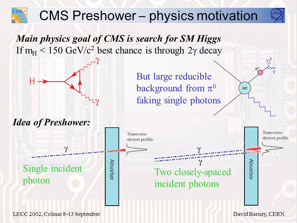 LECC 2002, Colmar 8-13 SeptemberDavid Barney, CERN CMS Preshower – physics motivation Main physics goal of CMS is search for SM Higgs If m H < 150 GeV/c 2 best chance is through 2  decay But large reducible background from  0 faking single photons Idea of Preshower: Single incident photon Two closely-spaced incident photons