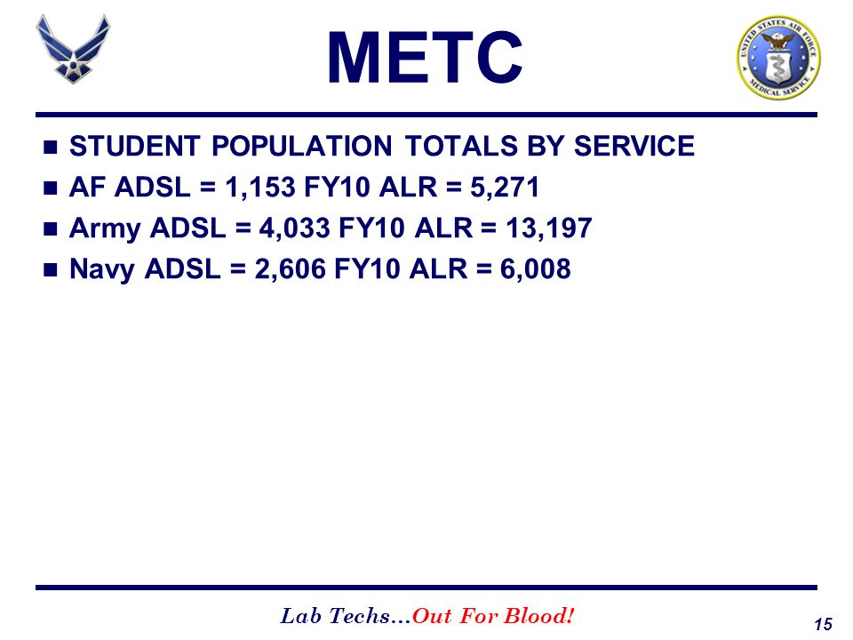 15 Lab Techs…Out For Blood! METC STUDENT POPULATION TOTALS BY SERVICE AF ADSL = 1,153 FY10 ALR = 5,271 Army ADSL = 4,033 FY10 ALR = 13,197 Navy ADSL =