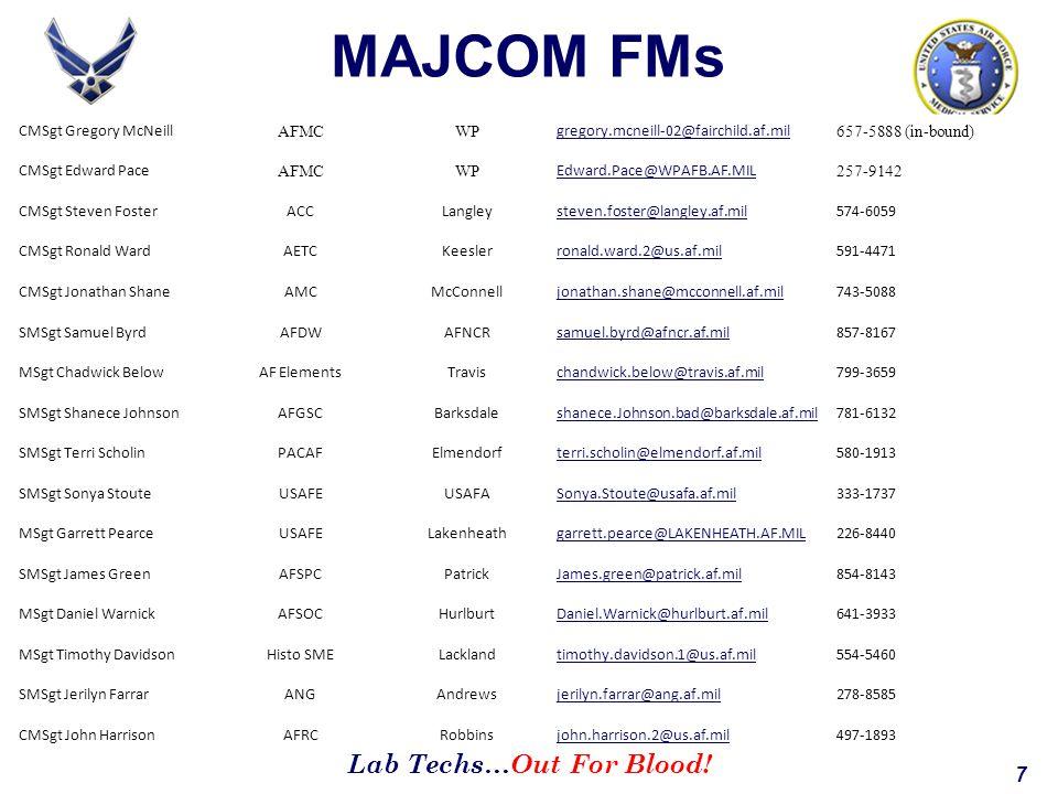 7 Lab Techs…Out For Blood! MAJCOM FMs CMSgt Gregory McNeill AFMCWP gregory.mcneill-02@fairchild.af.mil 657-5888 (in-bound) CMSgt Edward Pace AFMCWP Ed