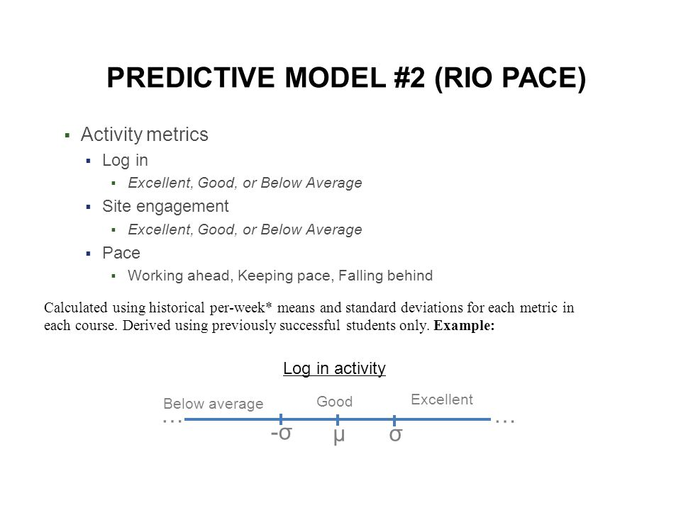 PREDICTIVE MODEL #2 (RIO PACE)  Activity metrics  Log in  Excellent, Good, or Below Average  Site engagement  Excellent, Good, or Below Average  Pace  Working ahead, Keeping pace, Falling behind μ -σ-σ σ Good Excellent Below average … … Log in activity : Calculated using historical per-week* means and standard deviations for each metric in each course.