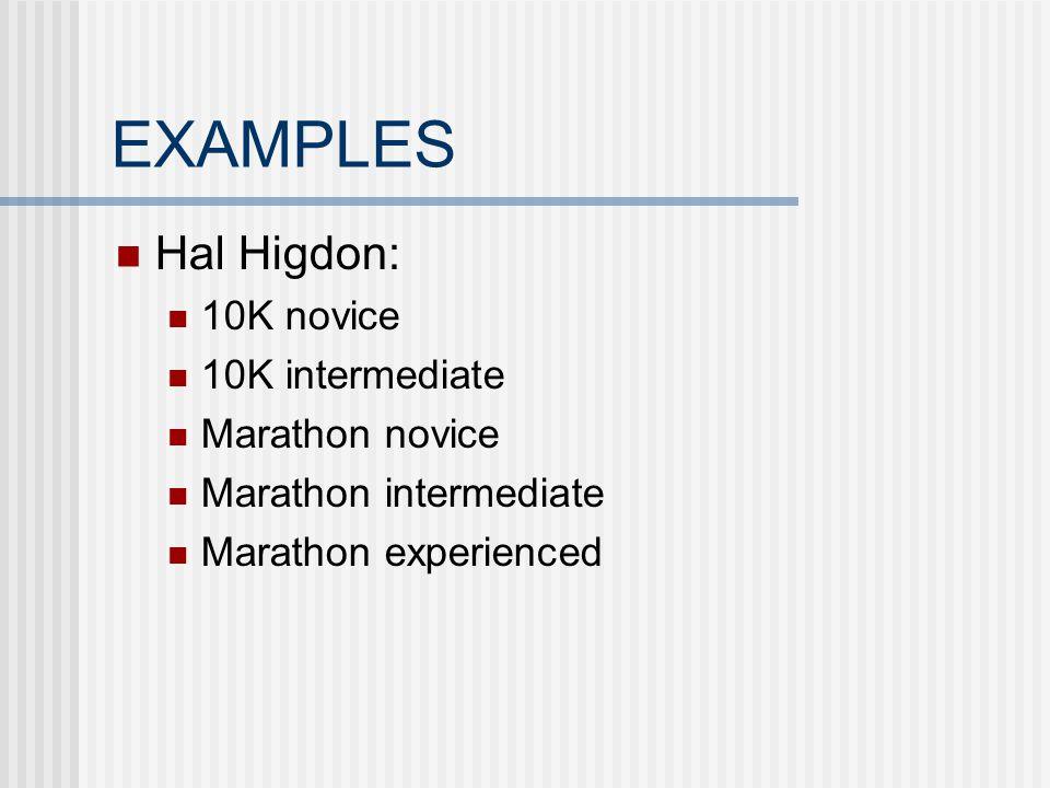 EXAMPLES Hal Higdon: 10K novice 10K intermediate Marathon novice Marathon intermediate Marathon experienced