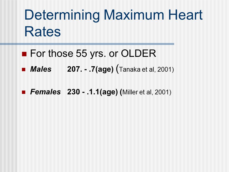 Determining Maximum Heart Rates For those 55 yrs. or OLDER Males207.