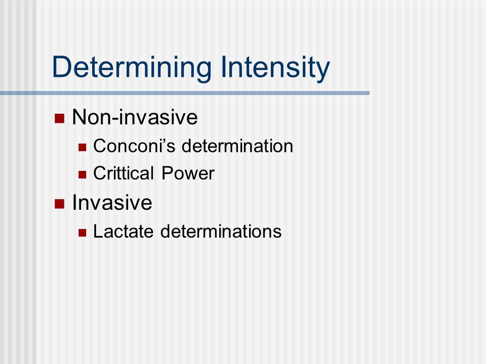 Determining Intensity Non-invasive Conconi's determination Crittical Power Invasive Lactate determinations