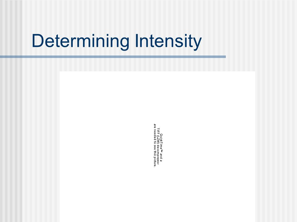 Determining Intensity