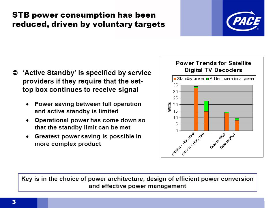 3 STB power consumption has been reduced, driven by voluntary targets  'Active Standby' is specified by service providers if they require that the set- top box continues to receive signal  Power saving between full operation and active standby is limited  Operational power has come down so that the standby limit can be met  Greatest power saving is possible in more complex product Key is in the choice of power architecture, design of efficient power conversion and effective power management