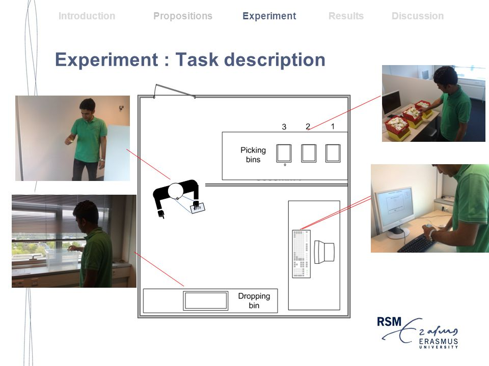 Experiment : Task description Introduction Propositions Experiment Results Discussion
