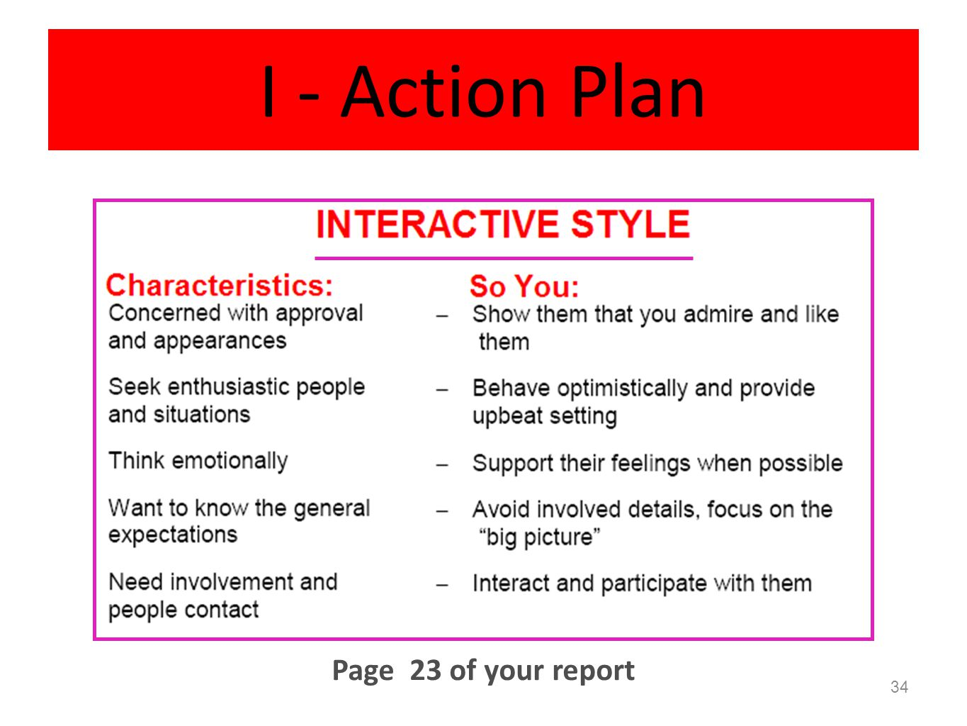 I - Action Plan 34 Page 23 of your report