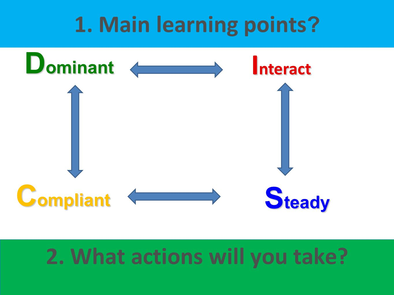 43 1.Main learning points . 2. What actions will you take.