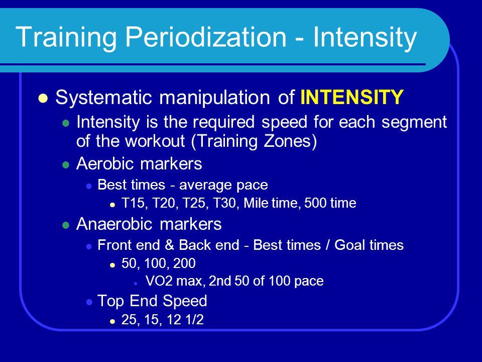 Training to Race - Intensity CHARACTERISTICS OF ENERGY ZONES USA Swimming – Genadijus Sokolovas