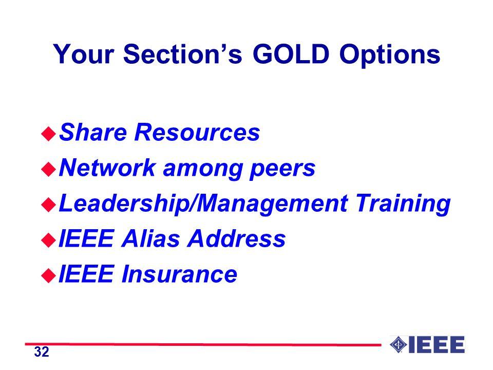 32 Your Section's GOLD Options u Share Resources u Network among peers u Leadership/Management Training u IEEE Alias Address u IEEE Insurance