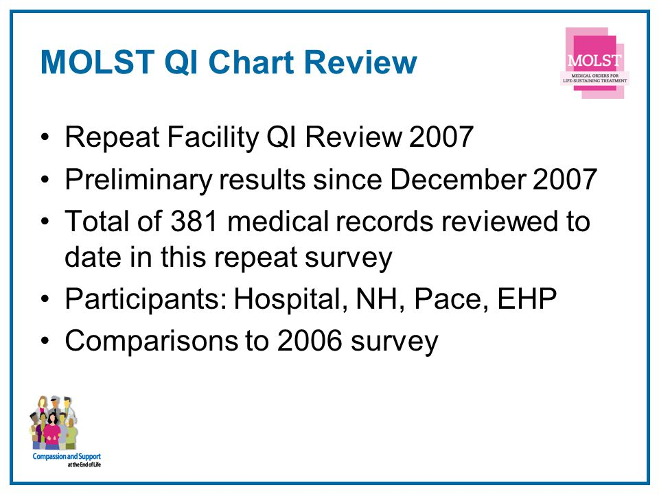 MOLST QI Chart Review Repeat Facility QI Review 2007 Preliminary results since December 2007 Total of 381 medical records reviewed to date in this repeat survey Participants: Hospital, NH, Pace, EHP Comparisons to 2006 survey