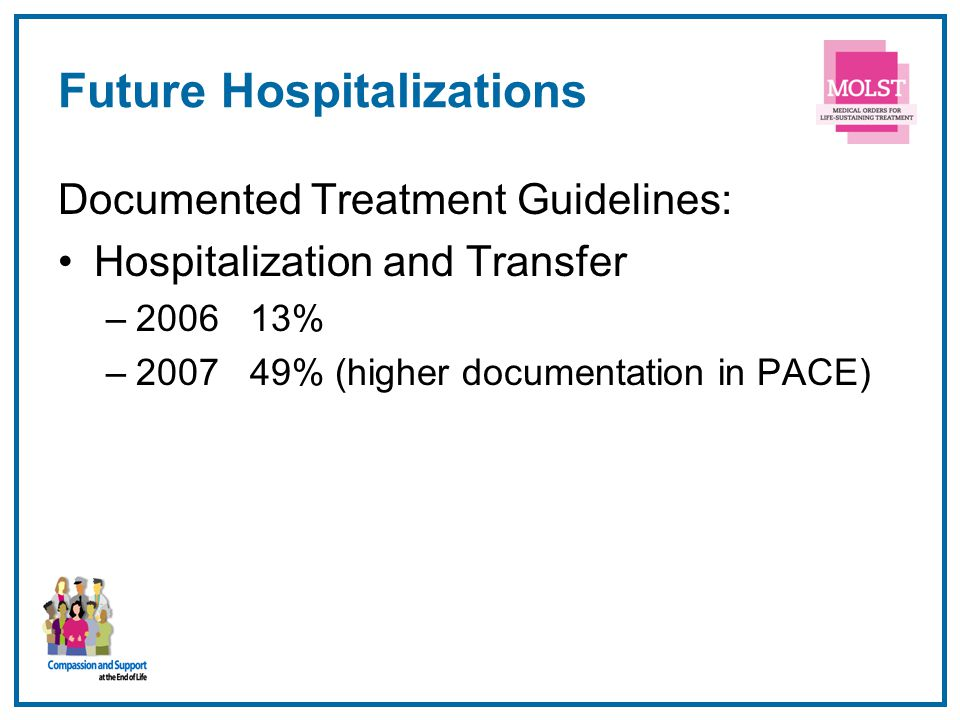 Future Hospitalizations Documented Treatment Guidelines: Hospitalization and Transfer –200613% –2007 49% (higher documentation in PACE)