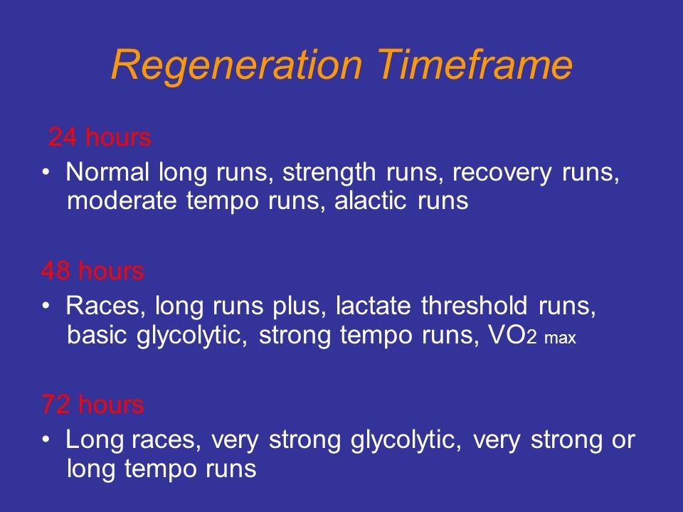 Regeneration Timeframe 24 hours Normal long runs, strength runs, recovery runs, moderate tempo runs, alactic runs 48 hours Races, long runs plus, lact