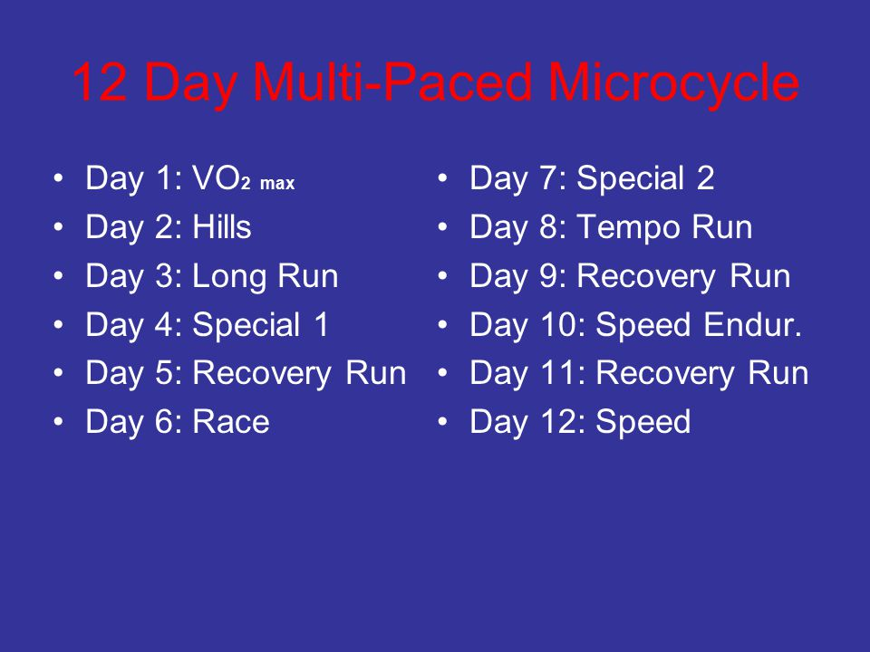 12 Day Multi-Paced Microcycle Day 1: VO 2 max Day 2: Hills Day 3: Long Run Day 4: Special 1 Day 5: Recovery Run Day 6: Race Day 7: Special 2 Day 8: Te