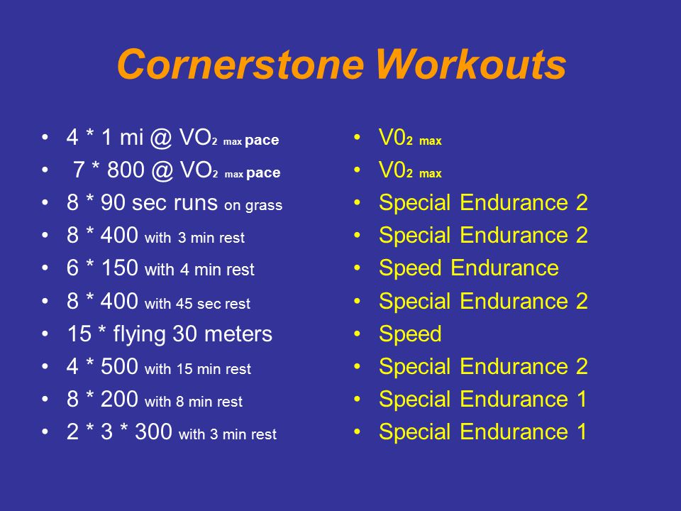 Cornerstone Workouts 4 * 1 mi @ VO 2 max pace 7 * 800 @ VO 2 max pace 8 * 90 sec runs on grass 8 * 400 with 3 min rest 6 * 150 with 4 min rest 8 * 400
