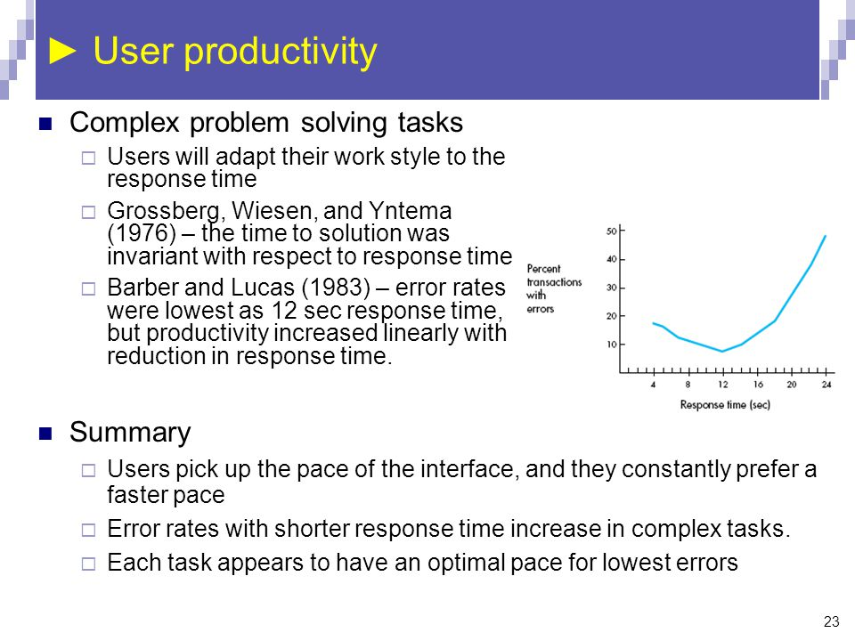 23 ► User productivity Complex problem solving tasks  Users will adapt their work style to the response time  Grossberg, Wiesen, and Yntema (1976) – the time to solution was invariant with respect to response time  Barber and Lucas (1983) – error rates were lowest as 12 sec response time, but productivity increased linearly with reduction in response time.
