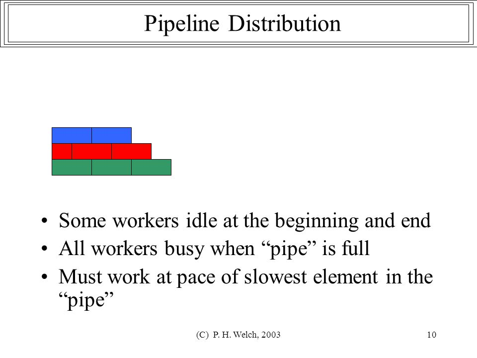 """(C) P. H. Welch, 200310 Pipeline Distribution Some workers idle at the beginning and end All workers busy when """"pipe"""" is full Must work at pace of slo"""