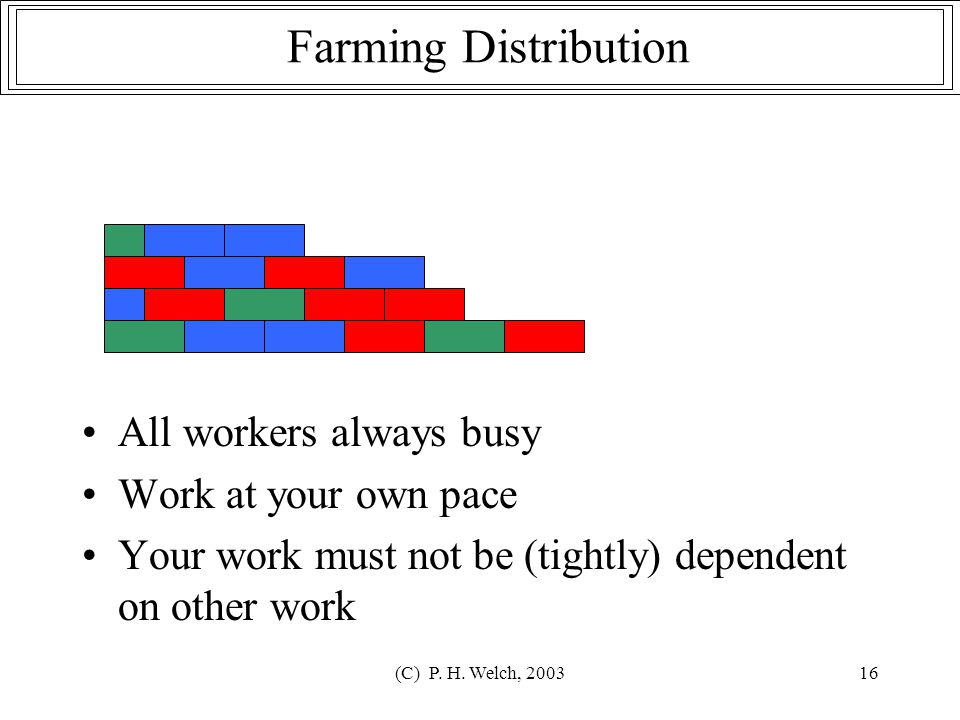 (C) P. H. Welch, 200316 All workers always busy Work at your own pace Your work must not be (tightly) dependent on other work Farming Distribution