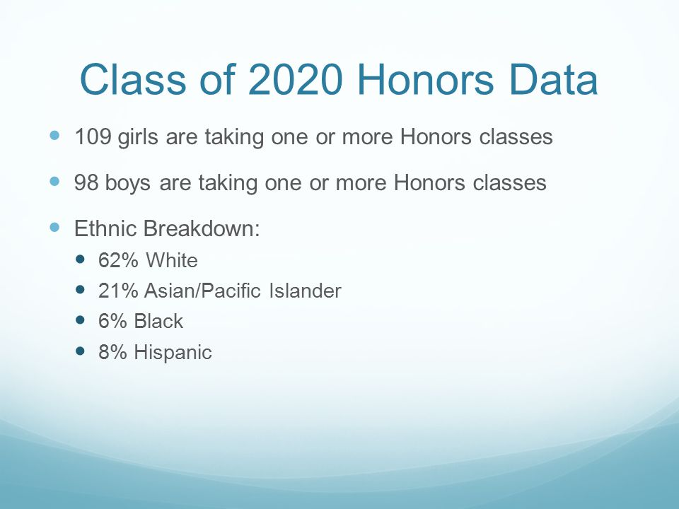 Class of 2020 Honors Data 109 girls are taking one or more Honors classes 98 boys are taking one or more Honors classes Ethnic Breakdown: 62% White 21