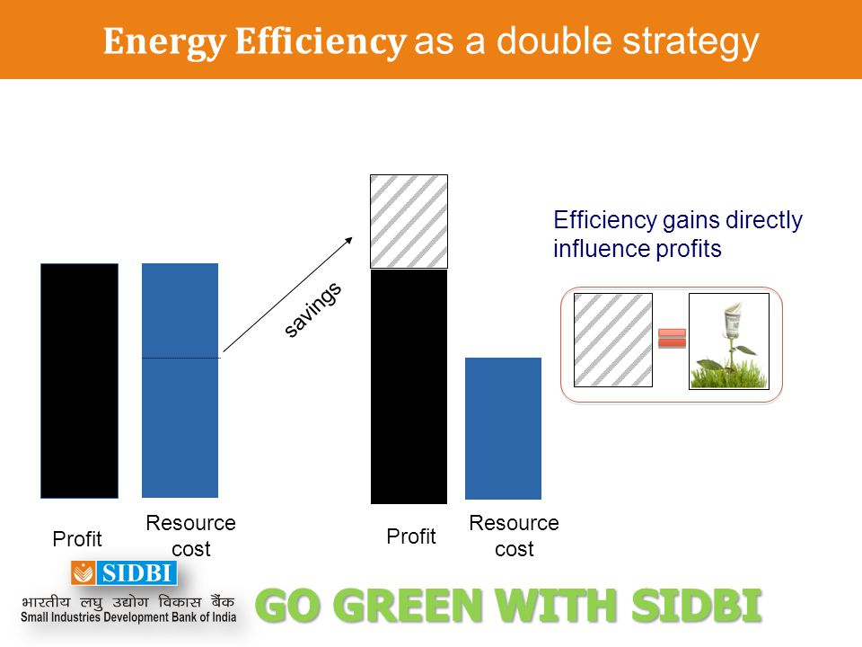 4 Energy Efficiency as a double strategy Efficiency gains directly influence profits savings Profit Resource cost Profit Resource cost