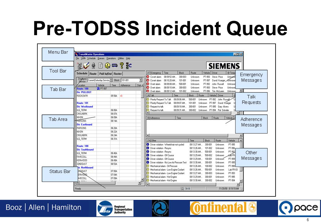 7 Agenda  Project Background  Live Demonstration of IBS/TODSS  Transit Business Rules Configuration  Results and Lessons Learned John Braband from Pace Headquarters