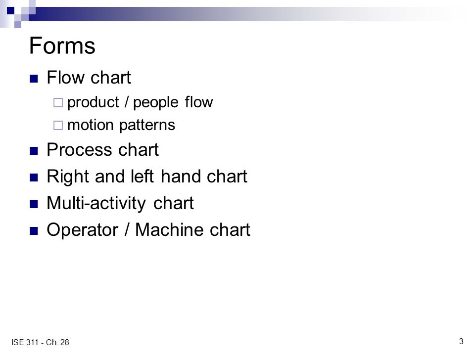 3 ISE 311 - Ch. 28 Forms Flow chart  product / people flow  motion patterns Process chart Right and left hand chart Multi-activity chart Operator /