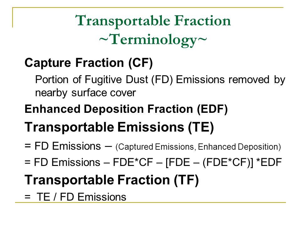 Conceptual Model Capture Fraction vs Surface Cover