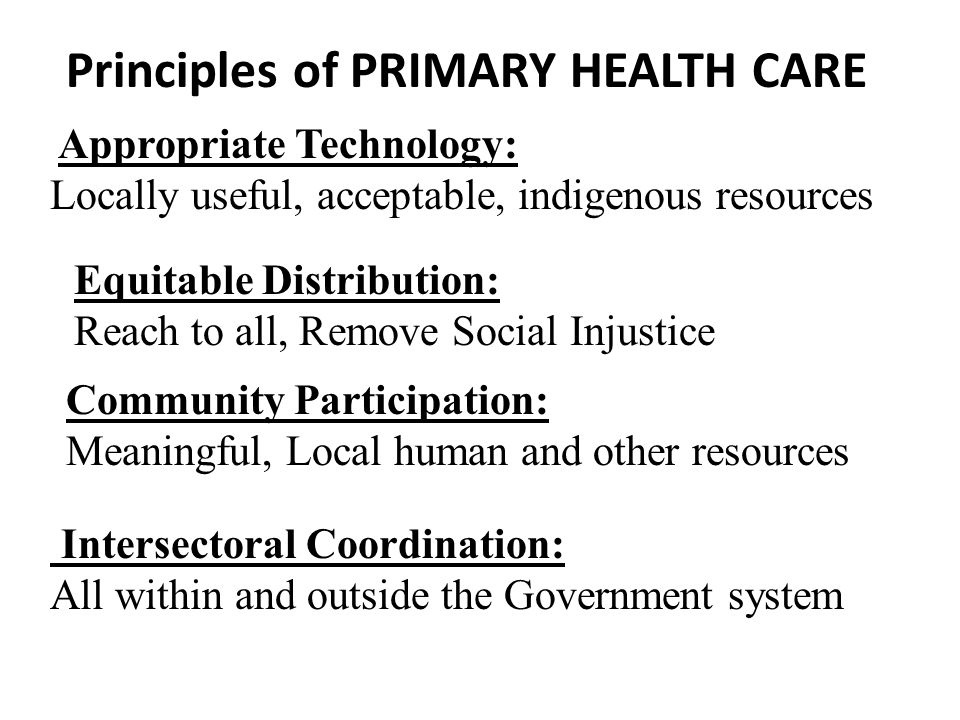 Principles of PRIMARY HEALTH CARE Appropriate Technology: Locally useful, acceptable, indigenous resources Equitable Distribution: Reach to all, Remove Social Injustice Community Participation: Meaningful, Local human and other resources Intersectoral Coordination: All within and outside the Government system