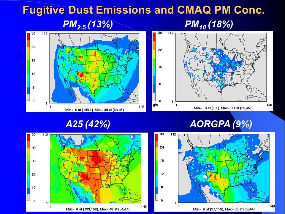 PM 2.5 (13%) Fugitive Dust Emissions and CMAQ PM Conc. PM 10 (18%) A25 (42%)AORGPA (9%)