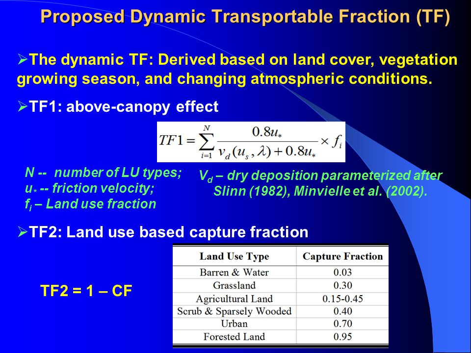  The dynamic TF: Derived based on land cover, vegetation growing season, and changing atmospheric conditions.
