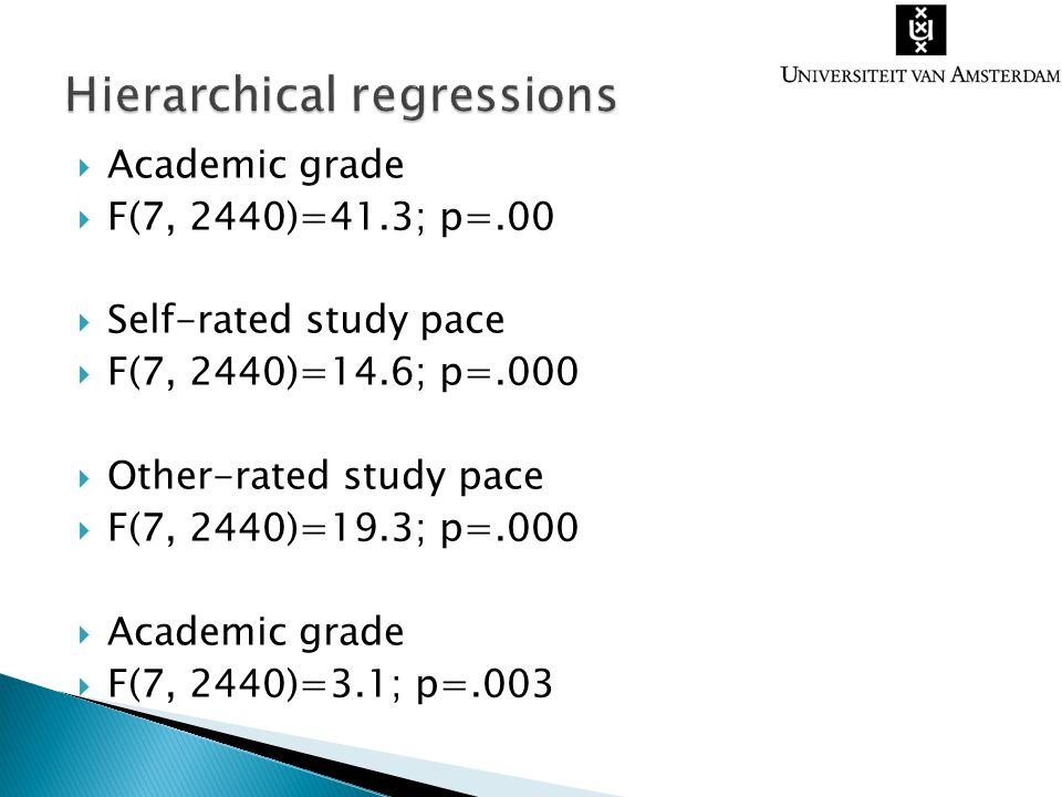  Academic grade  F(7, 2440)=41.3; p=.00  Self-rated study pace  F(7, 2440)=14.6; p=.000  Other-rated study pace  F(7, 2440)=19.3; p=.000  Acade