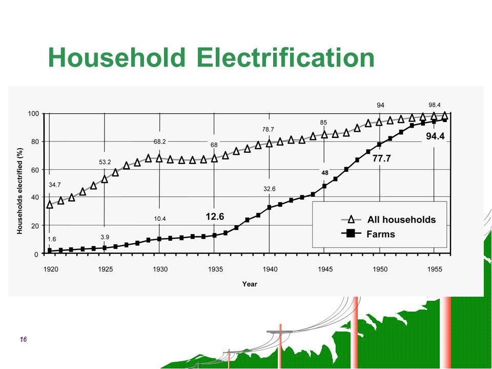 16 Household Electrification