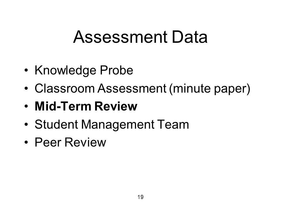 20 http://eval.umn.edu Mid-Term Review