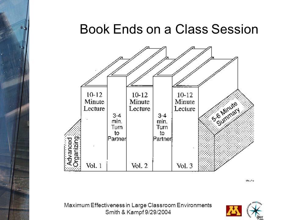 Maximum Effectiveness in Large Classroom Environments Smith & Kampf 9/29/2004 Book Ends on a Class Session