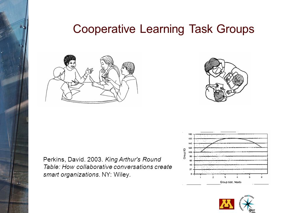 Cooperative Learning Task Groups Perkins, David. 2003. King Arthur's Round Table: How collaborative conversations create smart organizations. NY: Wile