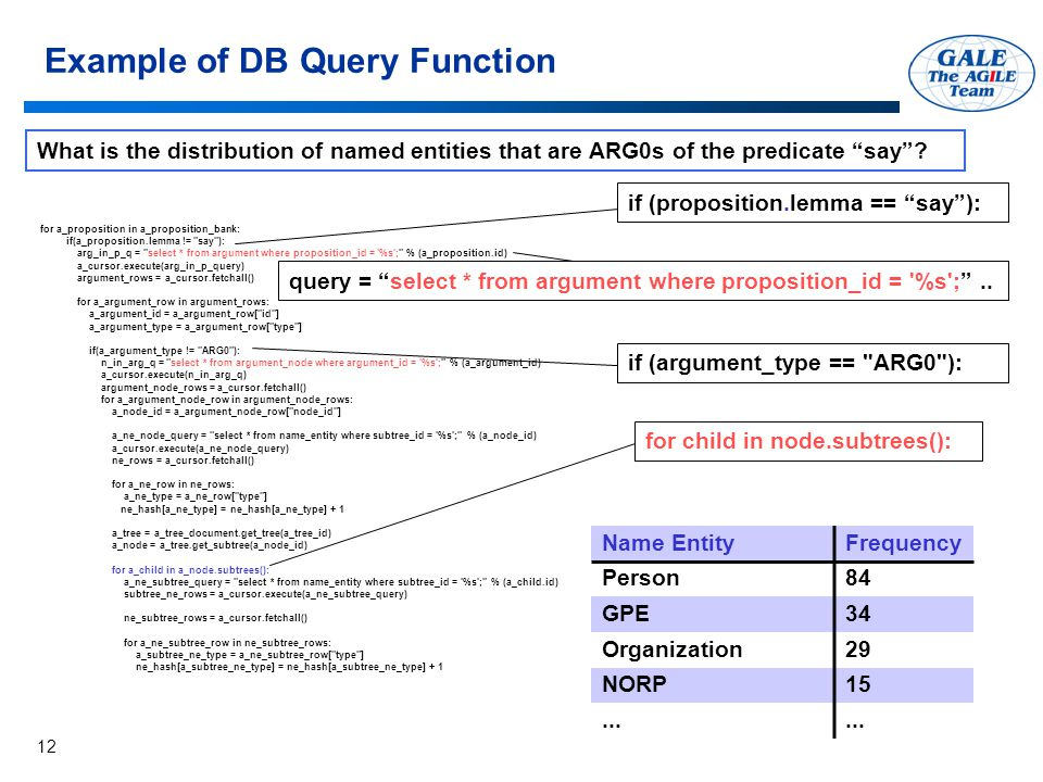 12 Example of DB Query Function for a_proposition in a_proposition_bank: if(a_proposition.lemma != say ): arg_in_p_q = select * from argument where proposition_id = %s ; % (a_proposition.id) a_cursor.execute(arg_in_p_query) argument_rows = a_cursor.fetchall() for a_argument_row in argument_rows: a_argument_id = a_argument_row[ id ] a_argument_type = a_argument_row[ type ] if(a_argument_type != ARG0 ): n_in_arg_q = select * from argument_node where argument_id = %s ; % (a_argument_id) a_cursor.execute(n_in_arg_q) argument_node_rows = a_cursor.fetchall() for a_argument_node_row in argument_node_rows: a_node_id = a_argument_node_row[ node_id ] a_ne_node_query = select * from name_entity where subtree_id = %s ; % (a_node_id) a_cursor.execute(a_ne_node_query) ne_rows = a_cursor.fetchall() for a_ne_row in ne_rows: a_ne_type = a_ne_row[ type ] ne_hash[a_ne_type] = ne_hash[a_ne_type] + 1 a_tree = a_tree_document.get_tree(a_tree_id) a_node = a_tree.get_subtree(a_node_id) for a_child in a_node.subtrees(): a_ne_subtree_query = select * from name_entity where subtree_id = %s ; % (a_child.id) subtree_ne_rows = a_cursor.execute(a_ne_subtree_query) ne_subtree_rows = a_cursor.fetchall() for a_ne_subtree_row in ne_subtree_rows: a_subtree_ne_type = a_ne_subtree_row[ type ] ne_hash[a_subtree_ne_type] = ne_hash[a_subtree_ne_type] + 1 if (proposition.lemma == say ): query = select * from argument where proposition_id = %s ; ..