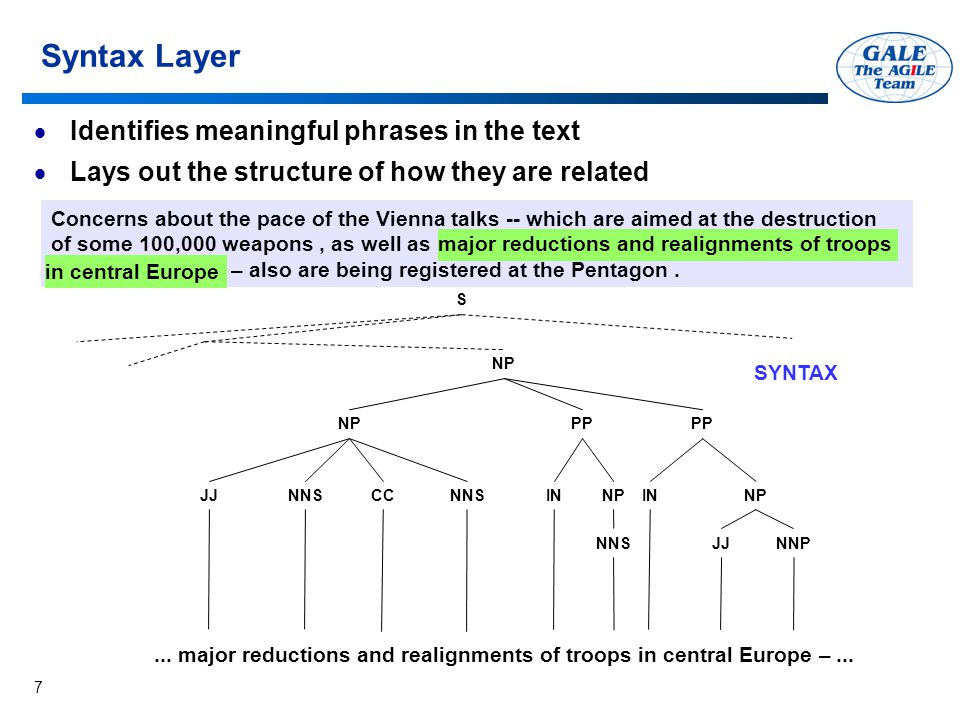 7 Syntax Layer  Identifies meaningful phrases in the text  Lays out the structure of how they are related Concerns about the pace of the Vienna talks -- which are aimed at the destruction of some 100,000 weapons, as well as major reductions and realignments of troops in central Europe – also are being registered at the Pentagon.