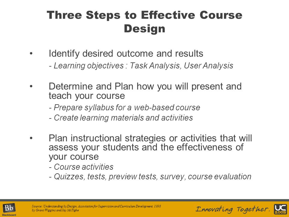 Three Steps to Effective Course Design Identify desired outcome and results - Learning objectives : Task Analysis, User Analysis Determine and Plan ho