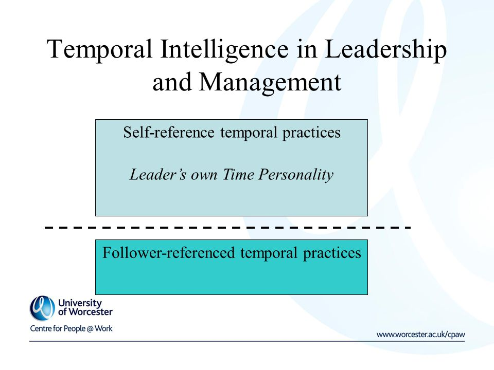 Temporal Intelligence in Leadership and Management Follower-referenced temporal practices Self-reference temporal practices Leader's own Time Personality