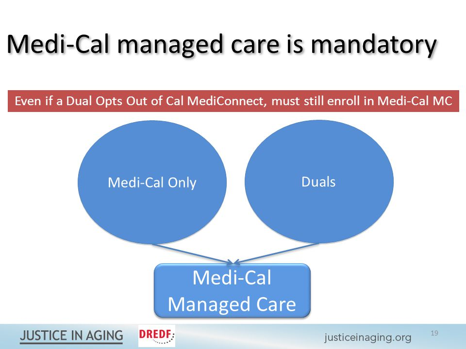 Medi-Cal managed care is mandatory Medi-Cal Only Duals Medi-Cal Managed Care Medi-Cal Managed Care Even if a Dual Opts Out of Cal MediConnect, must still enroll in Medi-Cal MC 19