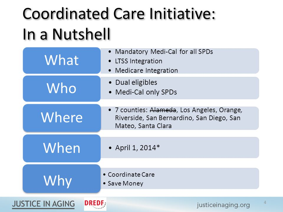 Coordinated Care Initiative: In a Nutshell Mandatory Medi-Cal for all SPDs LTSS Integration Medicare Integration What Who April 1, 2014* When 7 counties: Alameda, Los Angeles, Orange, Riverside, San Bernardino, San Diego, San Mateo, Santa Clara Where Coordinate Care Save Money Why Dual eligibles Medi-Cal only SPDs 4