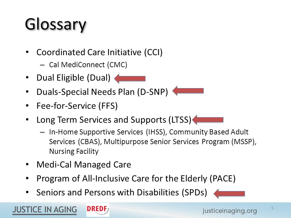 Glossary Coordinated Care Initiative (CCI) – Cal MediConnect (CMC) Dual Eligible (Dual) Duals-Special Needs Plan (D-SNP) Fee-for-Service (FFS) Long Term Services and Supports (LTSS) – In-Home Supportive Services (IHSS), Community Based Adult Services (CBAS), Multipurpose Senior Services Program (MSSP), Nursing Facility Medi-Cal Managed Care Program of All-Inclusive Care for the Elderly (PACE) Seniors and Persons with Disabilities (SPDs) 5
